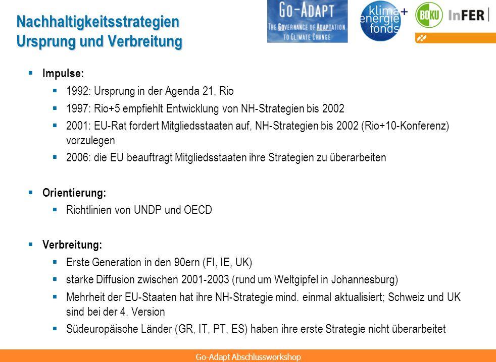 Go-Adapt Abschlussworkshop Nachhaltigkeitsstrategien Ursprung und Verbreitung Impulse: 1992: Ursprung in der Agenda 21, Rio 1997: Rio+5 empfiehlt Entw