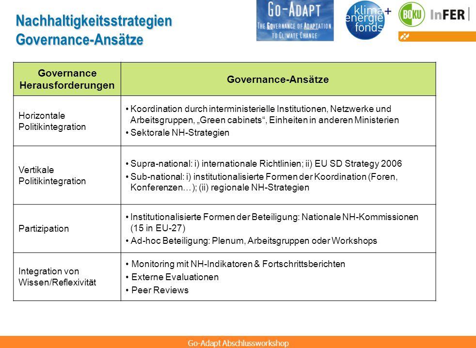Go-Adapt Abschlussworkshop Governance Herausforderungen Governance-Ansätze Horizontale Politikintegration Koordination durch interministerielle Instit
