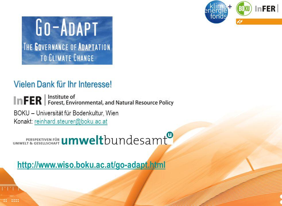 Go-Adapt Abschlussworkshop Vielen Dank für Ihr Interesse! BOKU – Universität für Bodenkultur, Wien Konakt: reinhard.steurer@boku.ac.atreinhard.steurer