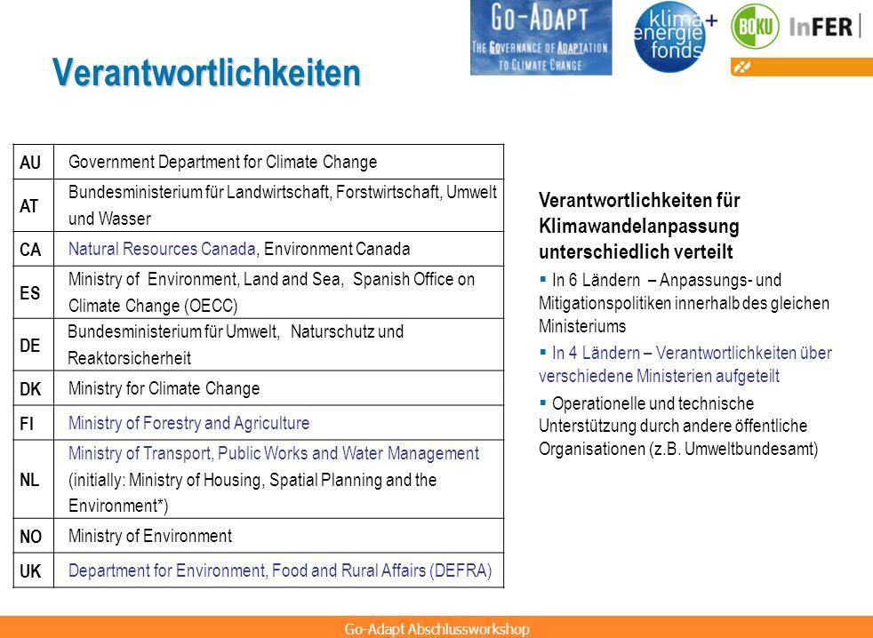 Go-Adapt Abschlussworkshop Verantwortlichkeiten AU Government Department for Climate Change AT Bundesministerium für Landwirtschaft, Forstwirtschaft,