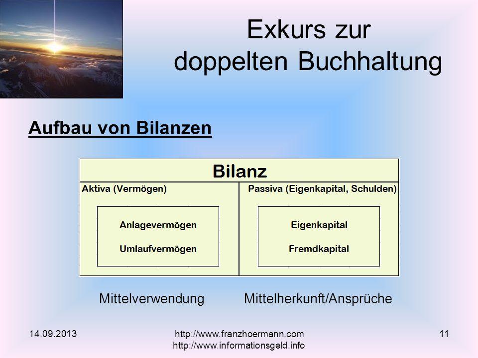 Aufbau von Bilanzen Exkurs zur doppelten Buchhaltung 14.09.2013 MittelverwendungMittelherkunft/Ansprüche http://www.franzhoermann.com http://www.informationsgeld.info 11