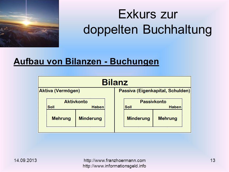 Aufbau von Bilanzen - Buchungen Exkurs zur doppelten Buchhaltung 14.09.2013http://www.franzhoermann.com http://www.informationsgeld.info 13