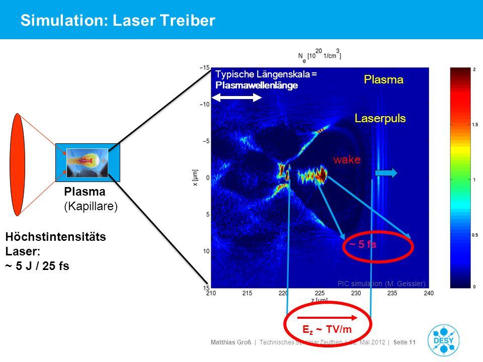 Matthias Groß | Technisches Seminar Zeuthen | 22. Mai 2012 | Seite 11 Höchstintensitäts Laser: ~ 5 J / 25 fs Plasma (Kapillare) Laserpuls Typische Län
