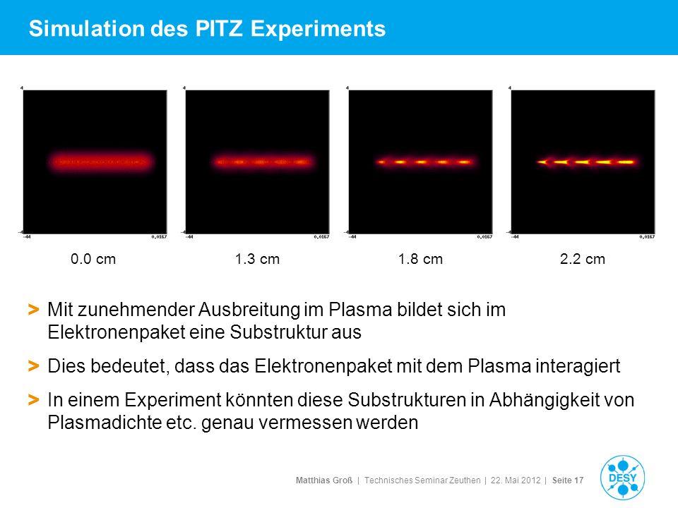 Matthias Groß | Technisches Seminar Zeuthen | 22. Mai 2012 | Seite 17 Simulation des PITZ Experiments > Mit zunehmender Ausbreitung im Plasma bildet s