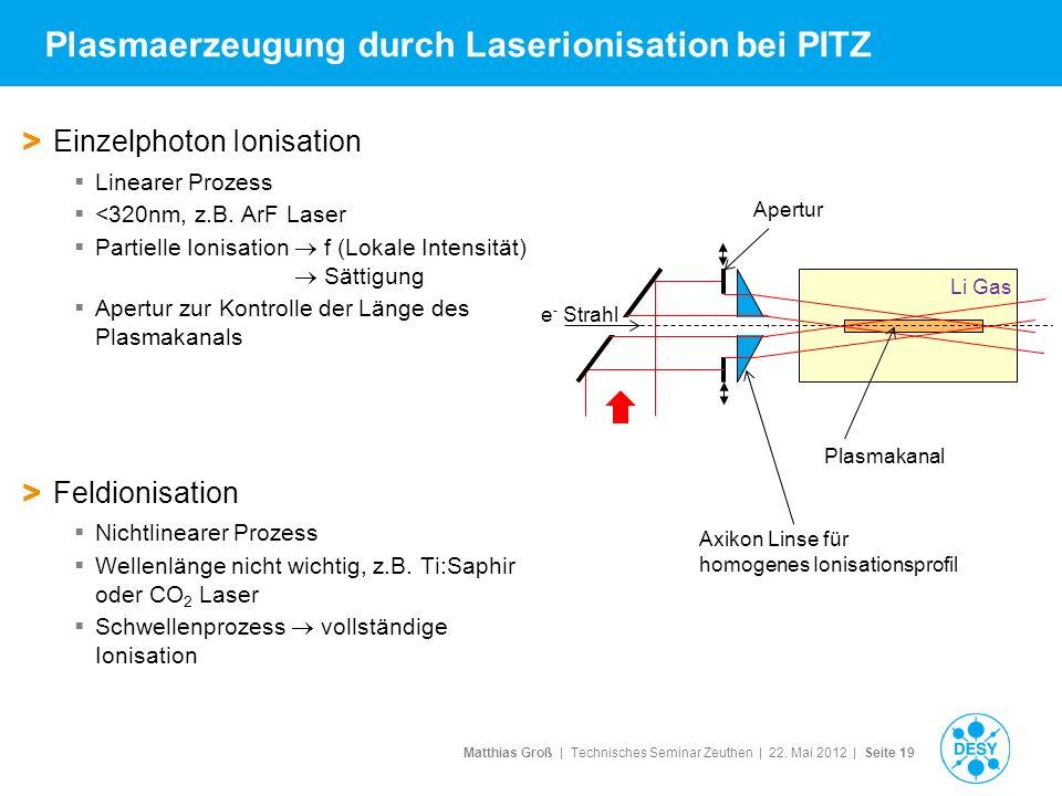 Matthias Groß | Technisches Seminar Zeuthen | 22. Mai 2012 | Seite 19 Plasmaerzeugung durch Laserionisation bei PITZ > Einzelphoton Ionisation Lineare