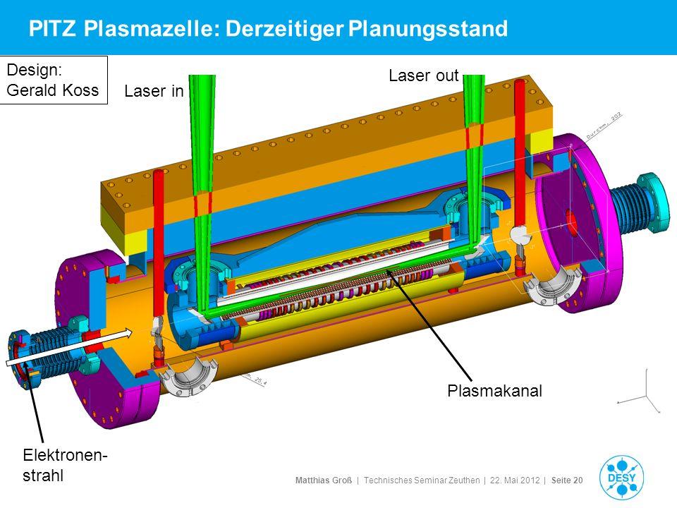 Matthias Groß | Technisches Seminar Zeuthen | 22. Mai 2012 | Seite 20 PITZ Plasmazelle: Derzeitiger Planungsstand Elektronen- strahl Laser in Laser ou