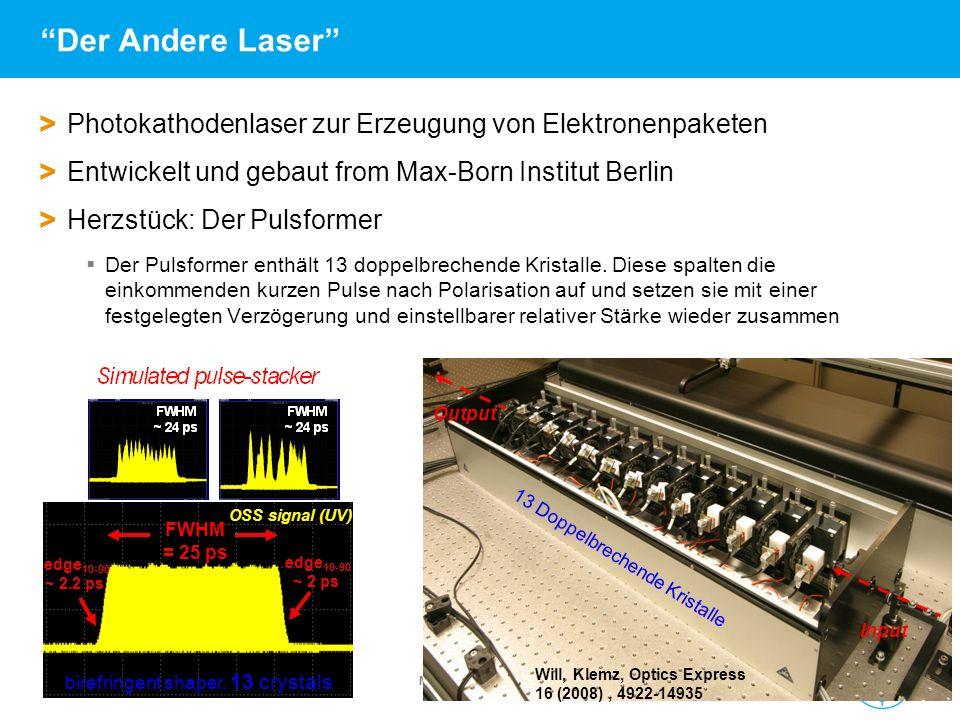 Matthias Groß | Technisches Seminar Zeuthen | 22. Mai 2012 | Seite 21 Der Andere Laser > Photokathodenlaser zur Erzeugung von Elektronenpaketen > Entw