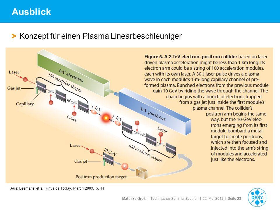 Matthias Groß | Technisches Seminar Zeuthen | 22. Mai 2012 | Seite 23 Ausblick > Konzept für einen Plasma Linearbeschleuniger Aus: Leemans et al. Phys