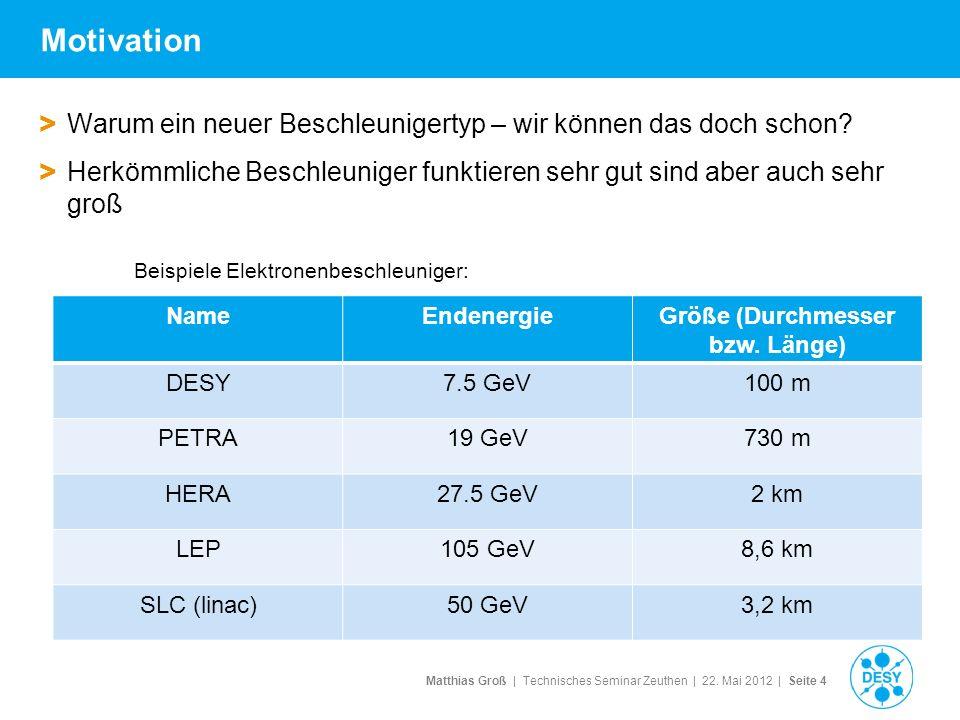 Matthias Groß | Technisches Seminar Zeuthen | 22. Mai 2012 | Seite 4 Motivation > Warum ein neuer Beschleunigertyp – wir können das doch schon? > Herk