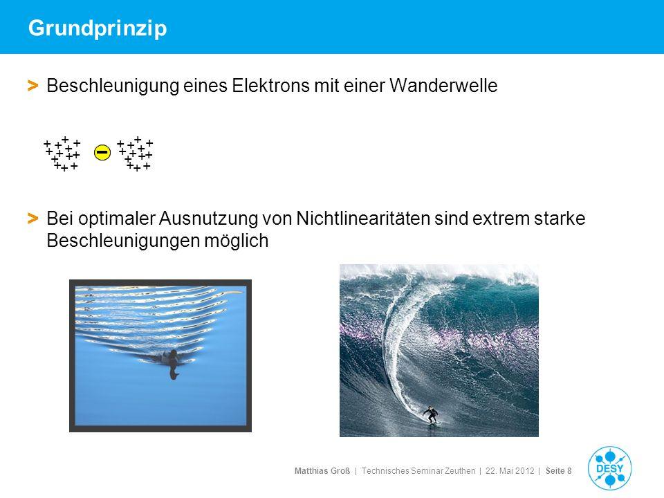 Matthias Groß | Technisches Seminar Zeuthen | 22. Mai 2012 | Seite 8 Grundprinzip > Beschleunigung eines Elektrons mit einer Wanderwelle > Bei optimal
