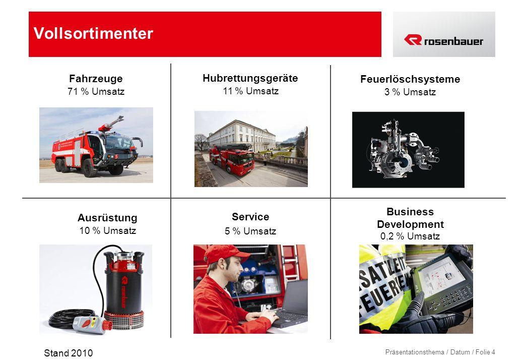 Präsentationsthema / Datum / Folie 4 Fahrzeuge 71 % Umsatz Hubrettungsgeräte 11 % Umsatz Business Development 0,2 % Umsatz Service 5 % Umsatz Feuerlös
