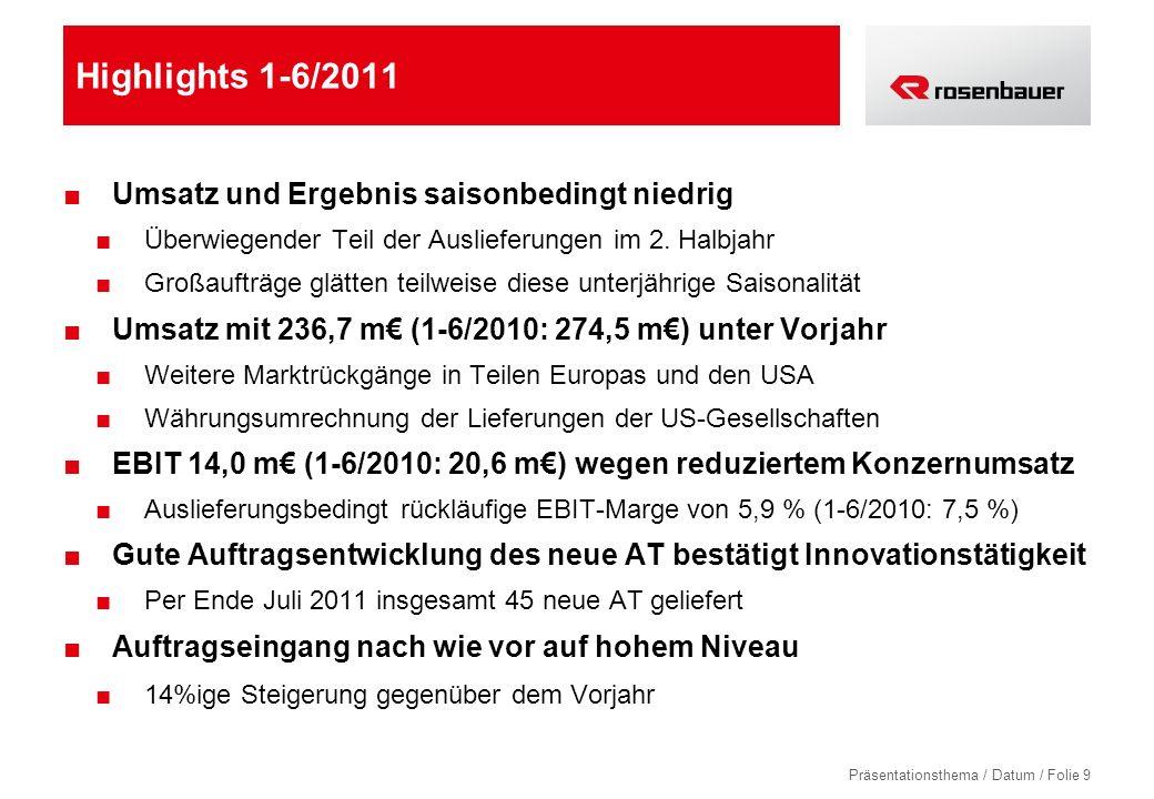 Präsentationsthema / Datum / Folie 9 Highlights 1-6/2011 Umsatz und Ergebnis saisonbedingt niedrig Überwiegender Teil der Auslieferungen im 2. Halbjah