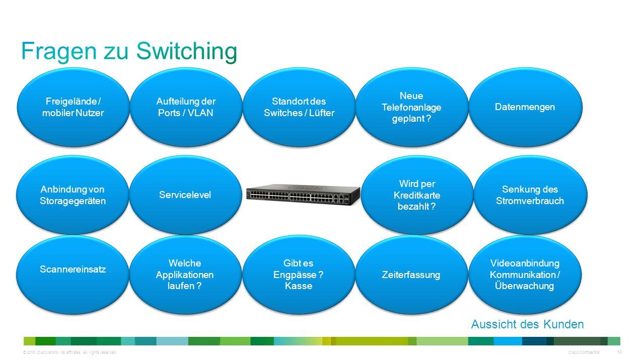 © 2010 Cisco and/or its affiliates. All rights reserved. Cisco Confidential 10 Aussicht des Kunden Freigelände / mobiler Nutzer Aufteilung der Ports /