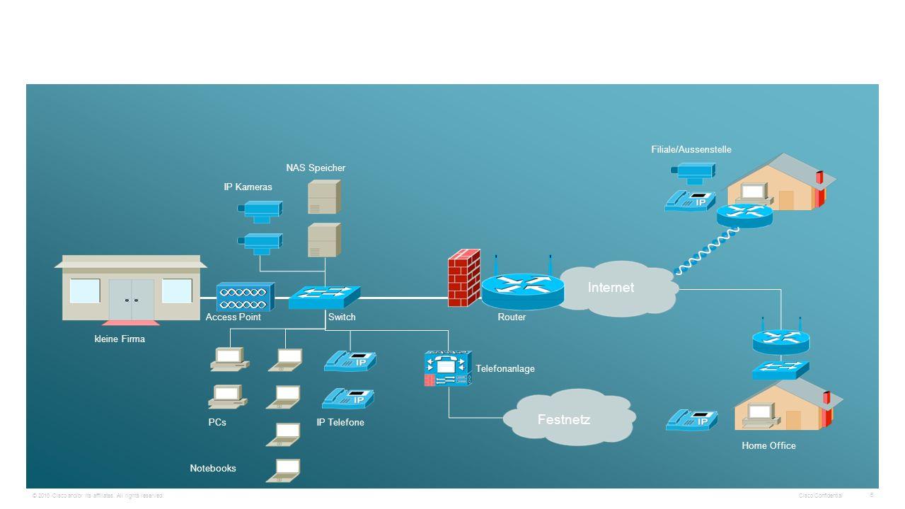 © 2010 Cisco and/or its affiliates. All rights reserved. Cisco Confidential 5 Schritt 8 kleine Firma PCsIP Telefone Telefonanlage IP Kameras Home Offi