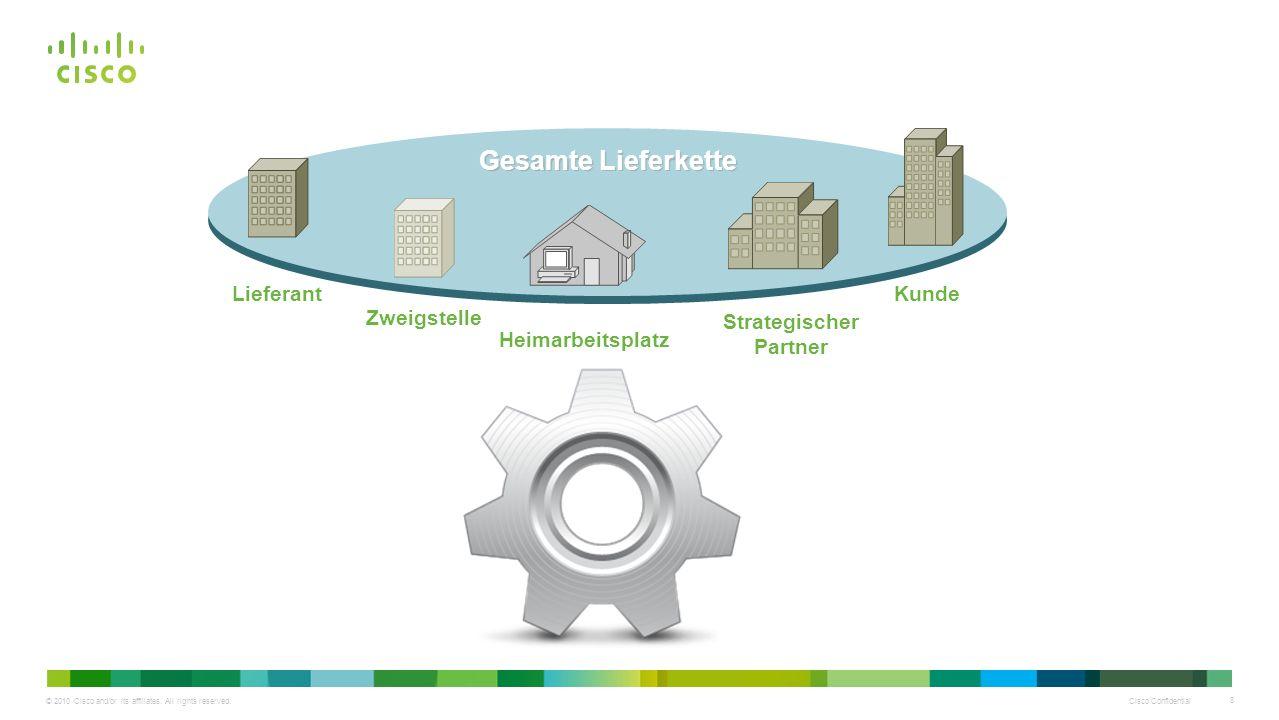 © 2010 Cisco and/or its affiliates. All rights reserved. Cisco Confidential 8 Strategischer Partner Heimarbeitsplatz LieferantKunde Zweigstelle Gesamt