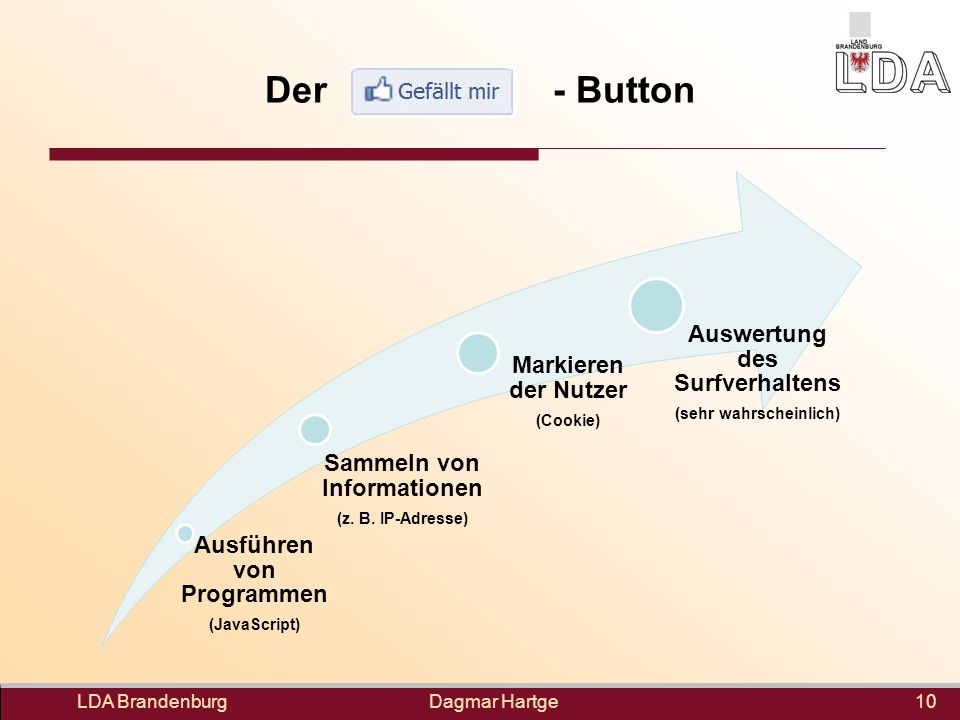 Dagmar Hartge Der - Button Ausführen von Programmen (JavaScript) Sammeln von Informationen (z. B. IP-Adresse) Markieren der Nutzer (Cookie) Auswertung