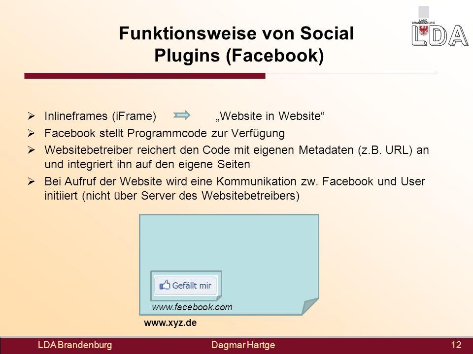 Dagmar Hartge Funktionsweise von Social Plugins (Facebook) Inlineframes (iFrame) Website in Website Facebook stellt Programmcode zur Verfügung Websitebetreiber reichert den Code mit eigenen Metadaten (z.B.