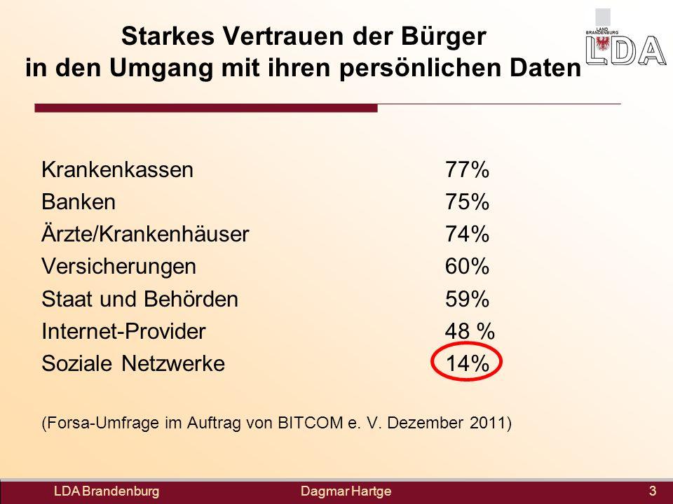 Dagmar HartgeLDA Brandenburg3 Starkes Vertrauen der Bürger in den Umgang mit ihren persönlichen Daten Krankenkassen77% Banken75% Ärzte/Krankenhäuser74% Versicherungen60% Staat und Behörden59% Internet-Provider48 % Soziale Netzwerke14% (Forsa-Umfrage im Auftrag von BITCOM e.