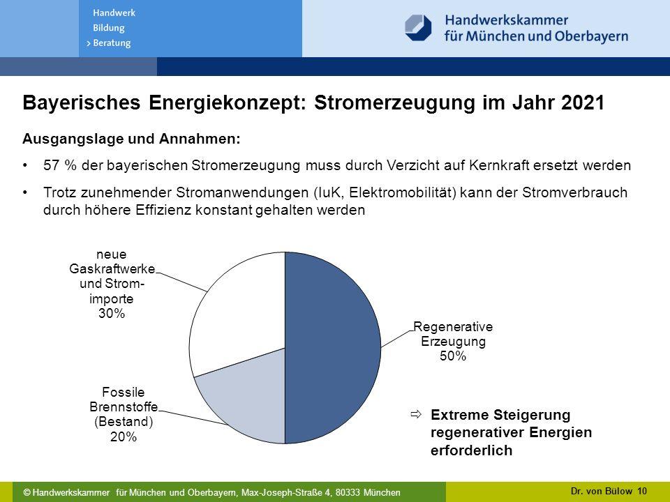 © Handwerkskammer für München und Oberbayern, Max-Joseph-Straße 4, 80333 München Bayerisches Energiekonzept: Stromerzeugung im Jahr 2021 Dr.