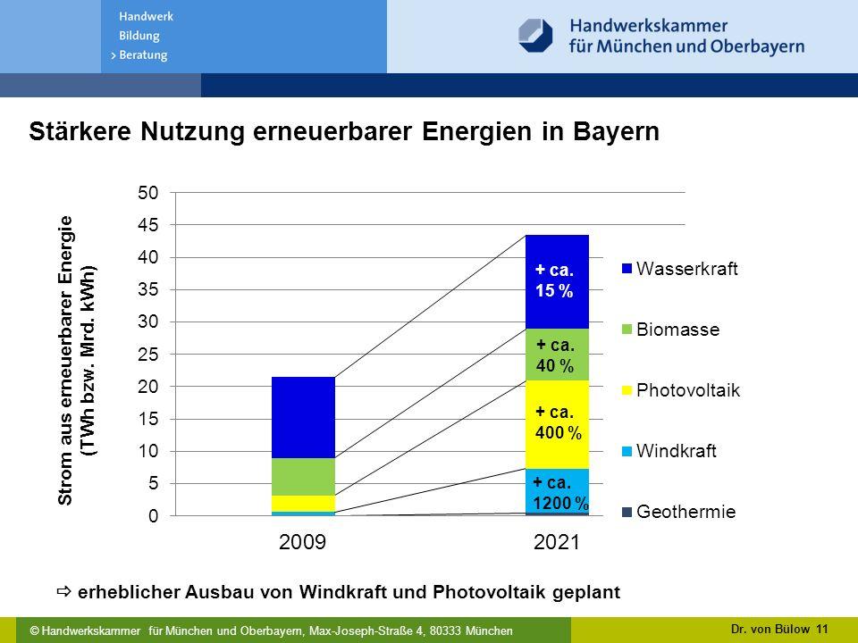 © Handwerkskammer für München und Oberbayern, Max-Joseph-Straße 4, 80333 München Stärkere Nutzung erneuerbarer Energien in Bayern Dr.