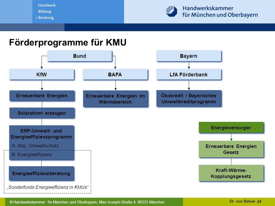 © Handwerkskammer für München und Oberbayern, Max-Joseph-Straße 4, 80333 München ERP-Umwelt- und Energieeffizienzprogramm A: Allg.