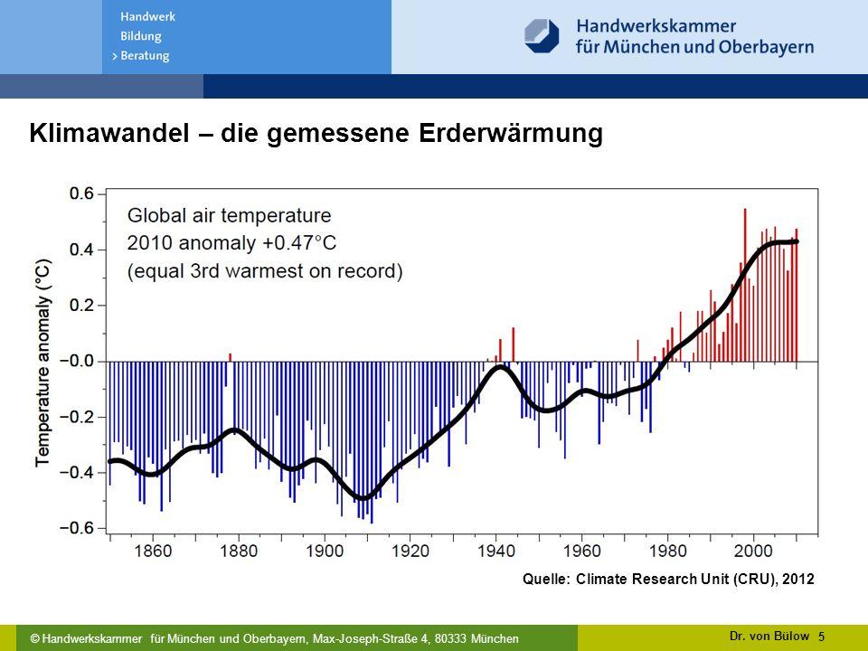 © Handwerkskammer für München und Oberbayern, Max-Joseph-Straße 4, 80333 München 5 Quelle: Climate Research Unit (CRU), 2012 Klimawandel – die gemessene Erderwärmung Dr.