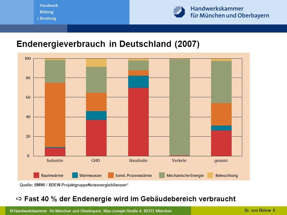 © Handwerkskammer für München und Oberbayern, Max-Joseph-Straße 4, 80333 München Endenergieverbrauch in Deutschland (2007) Dr.