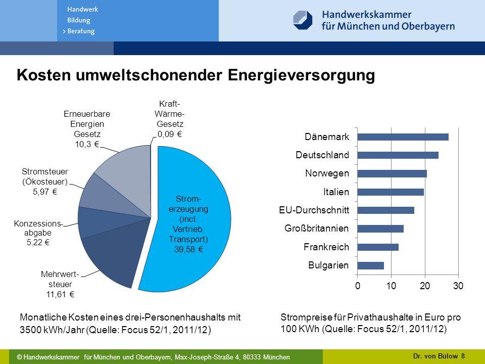 © Handwerkskammer für München und Oberbayern, Max-Joseph-Straße 4, 80333 München Kosten umweltschonender Energieversorgung Dr.