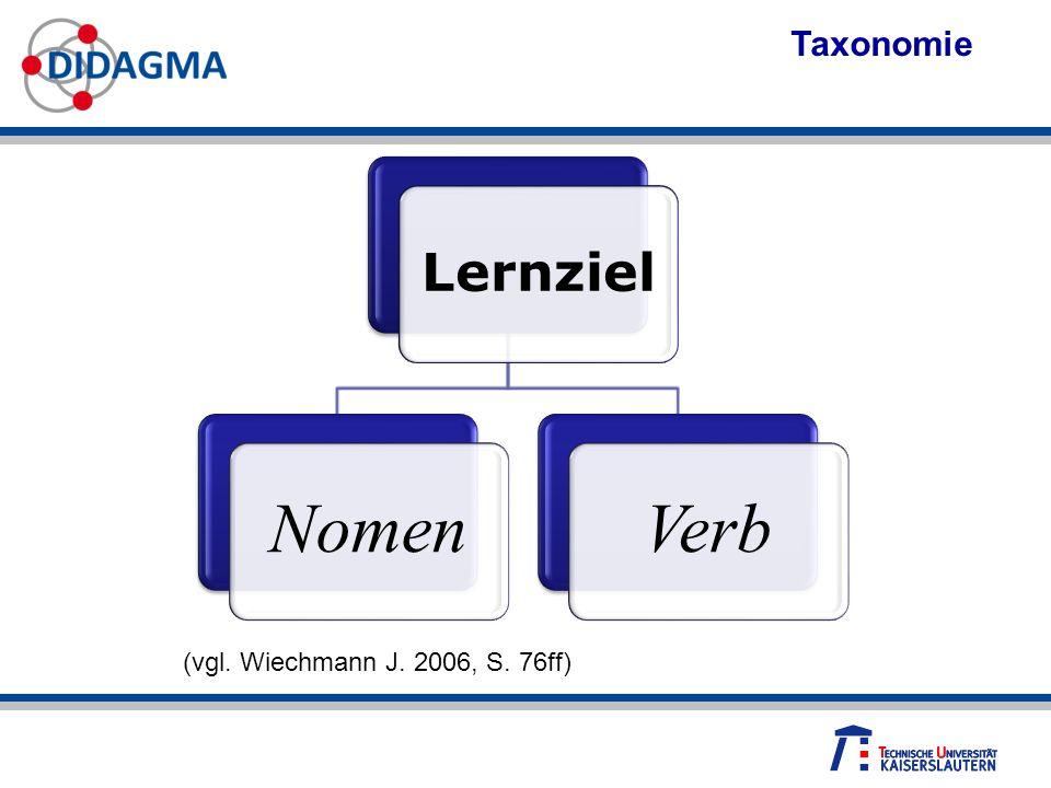 Lernziel NomenVerb (vgl. Wiechmann J. 2006, S. 76ff) Taxonomie