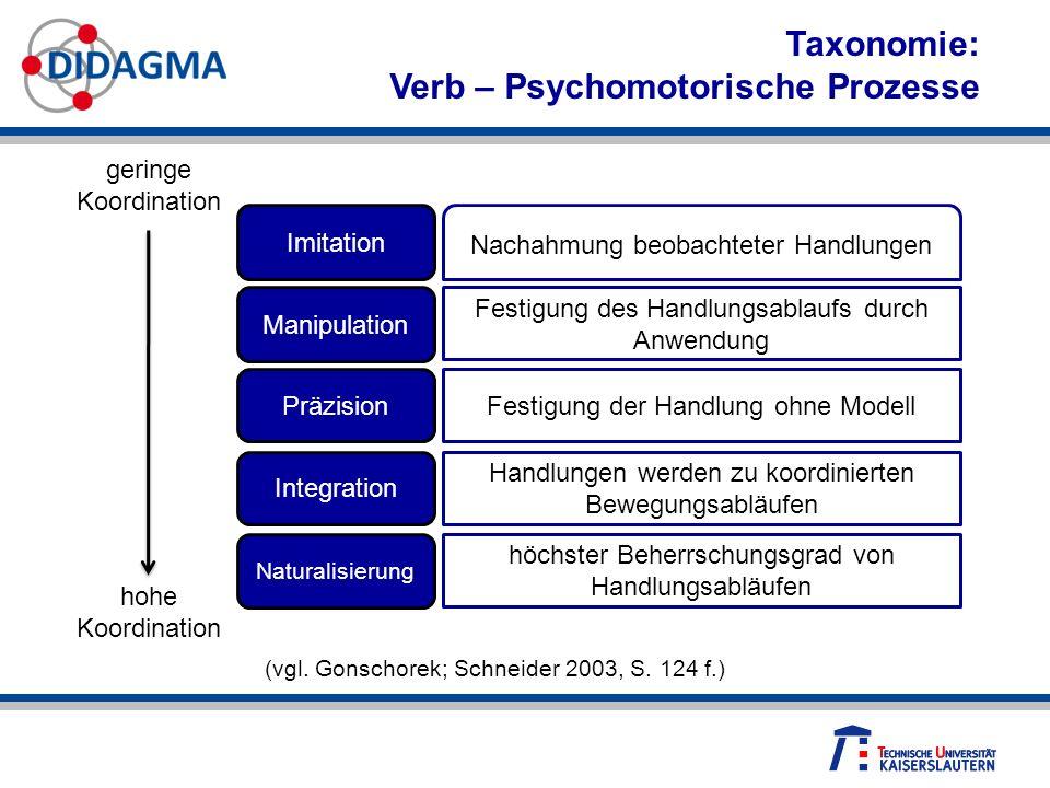Taxonomie: Verb – Psychomotorische Prozesse geringe Koordination hohe Koordination Imitation Manipulation Naturalisierung Präzision Integration Nachah
