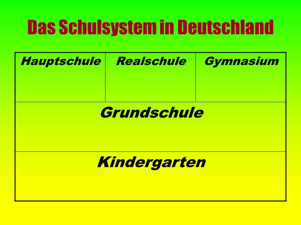 Das Schulsystem in Deutschland HauptschuleRealschuleGymnasium Grundschule Kindergarten