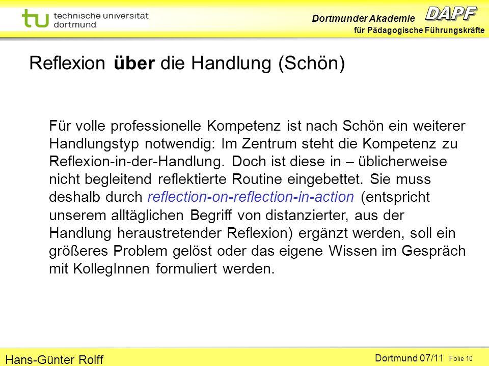 Dortmunder Akademie für Pädagogische Führungskräfte Dortmund 07/11 Folie 10 Hans-Günter Rolff Reflexion über die Handlung (Schön) Für volle professionelle Kompetenz ist nach Schön ein weiterer Handlungstyp notwendig: Im Zentrum steht die Kompetenz zu Reflexion-in-der-Handlung.
