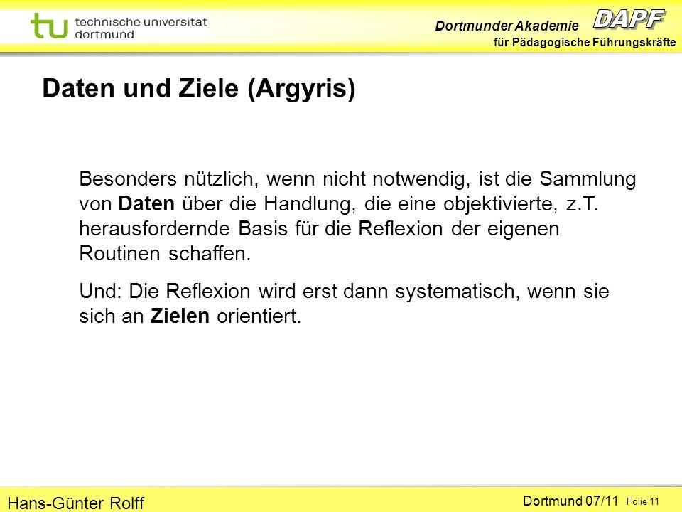 Dortmunder Akademie für Pädagogische Führungskräfte Dortmund 07/11 Folie 11 Hans-Günter Rolff Daten und Ziele (Argyris) Besonders nützlich, wenn nicht notwendig, ist die Sammlung von Daten über die Handlung, die eine objektivierte, z.T.