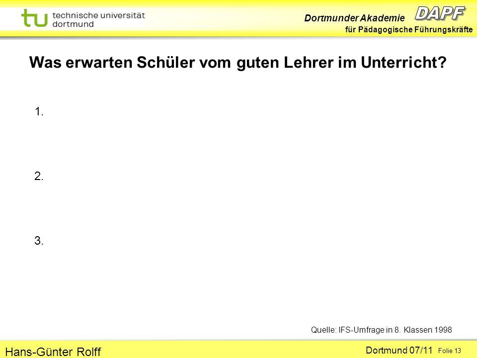 Dortmunder Akademie für Pädagogische Führungskräfte Dortmund 07/11 Folie 13 Hans-Günter Rolff Was erwarten Schüler vom guten Lehrer im Unterricht.