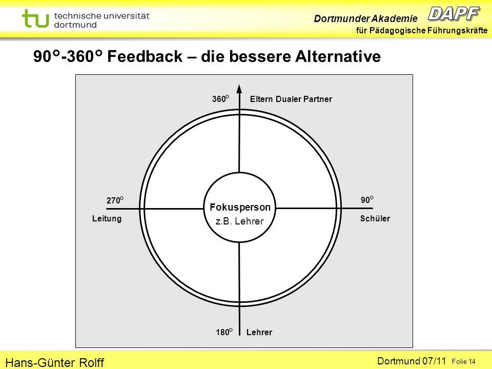 Dortmunder Akademie für Pädagogische Führungskräfte Dortmund 07/11 Folie 14 Hans-Günter Rolff 90°-360° Feedback – die bessere Alternative Fokusperson