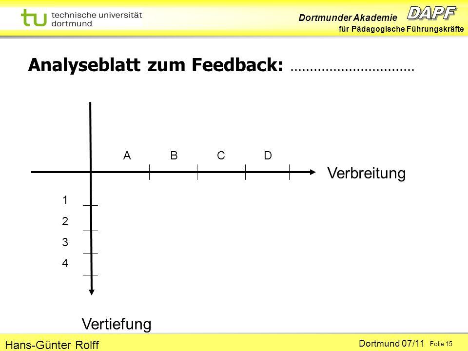 Dortmunder Akademie für Pädagogische Führungskräfte Dortmund 07/11 Folie 15 Hans-Günter Rolff Analyseblatt zum Feedback:................................