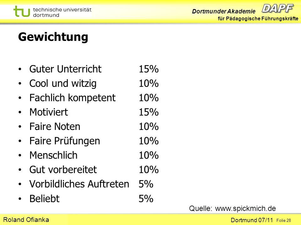 Dortmunder Akademie für Pädagogische Führungskräfte Dortmund 07/11 Folie 28 Hans-Günter Rolff Gewichtung Guter Unterricht 15% Cool und witzig 10% Fach