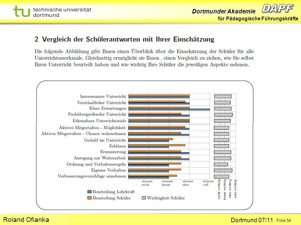Dortmunder Akademie für Pädagogische Führungskräfte Dortmund 07/11 Folie 54 Hans-Günter Rolff Roland Ofianka