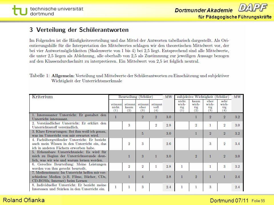 Dortmunder Akademie für Pädagogische Führungskräfte Dortmund 07/11 Folie 55 Hans-Günter Rolff Roland Ofianka