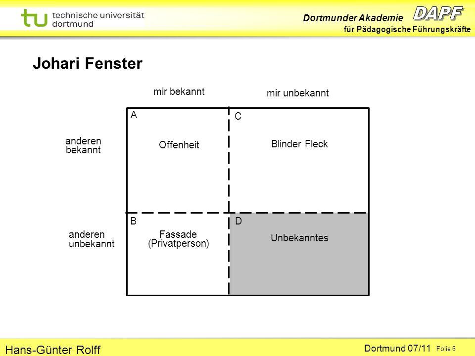 Dortmunder Akademie für Pädagogische Führungskräfte Dortmund 07/11 Folie 6 Hans-Günter Rolff Johari Fenster Unbekanntes D A C B Blinder Fleck Offenhei
