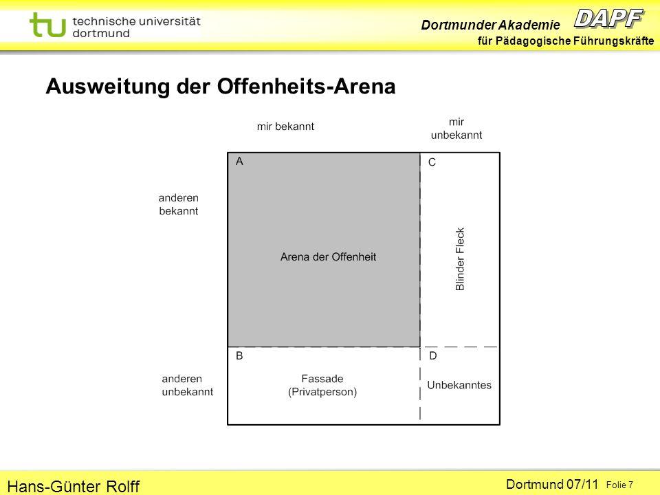 Dortmunder Akademie für Pädagogische Führungskräfte Dortmund 07/11 Folie 7 Hans-Günter Rolff Ausweitung der Offenheits-Arena