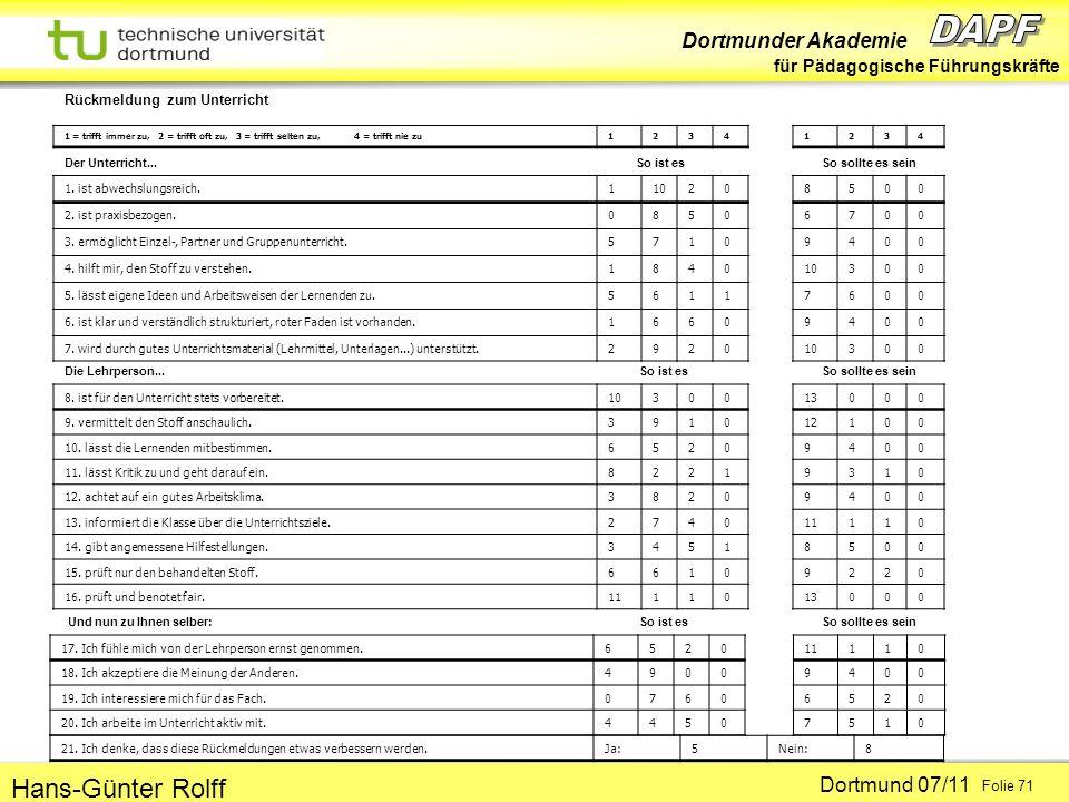 Dortmunder Akademie für Pädagogische Führungskräfte Dortmund 07/11 Folie 71 Hans-Günter Rolff 1 = trifft immer zu, 2 = trifft oft zu, 3 = trifft selte