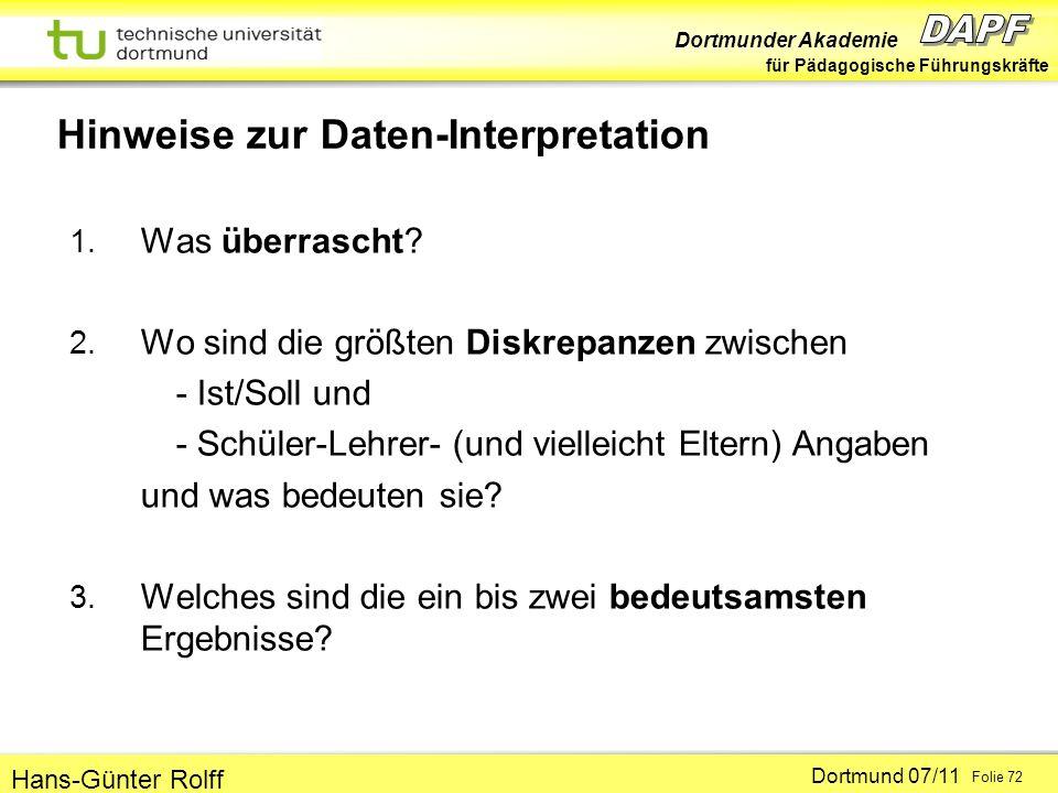 Dortmunder Akademie für Pädagogische Führungskräfte Dortmund 07/11 Folie 72 Hans-Günter Rolff Hinweise zur Daten-Interpretation 1. Was überrascht? 2.