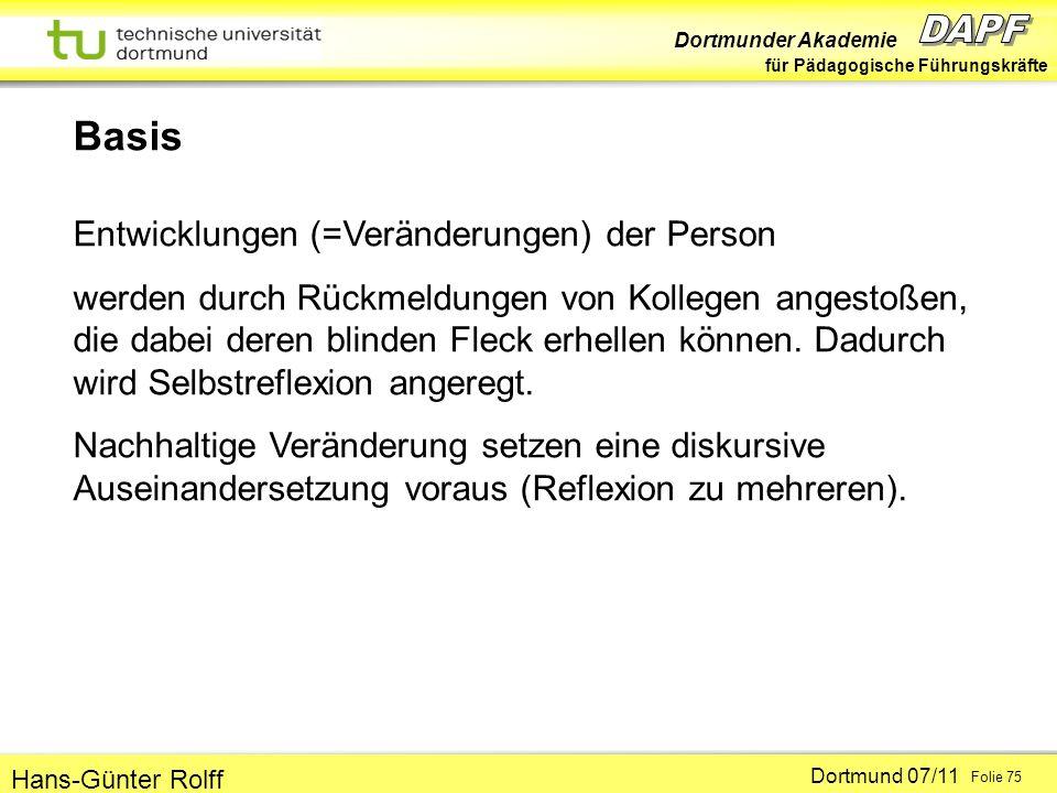 Dortmunder Akademie für Pädagogische Führungskräfte Dortmund 07/11 Folie 75 Hans-Günter Rolff Basis Entwicklungen (=Veränderungen) der Person werden durch Rückmeldungen von Kollegen angestoßen, die dabei deren blinden Fleck erhellen können.
