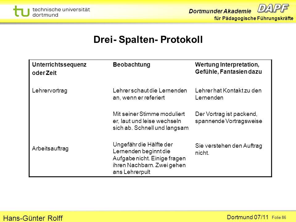 Dortmunder Akademie für Pädagogische Führungskräfte Dortmund 07/11 Folie 86 Hans-Günter Rolff Drei- Spalten- Protokoll Unterrichtssequenz oder Zeit Be