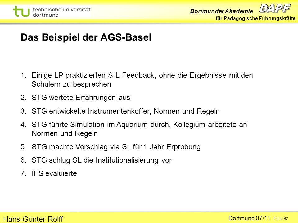 Dortmunder Akademie für Pädagogische Führungskräfte Dortmund 07/11 Folie 92 Hans-Günter Rolff Das Beispiel der AGS-Basel 1.Einige LP praktizierten S-L-Feedback, ohne die Ergebnisse mit den Schülern zu besprechen 2.STG wertete Erfahrungen aus 3.STG entwickelte Instrumentenkoffer, Normen und Regeln 4.STG führte Simulation im Aquarium durch, Kollegium arbeitete an Normen und Regeln 5.STG machte Vorschlag via SL für 1 Jahr Erprobung 6.STG schlug SL die Institutionalisierung vor 7.IFS evaluierte