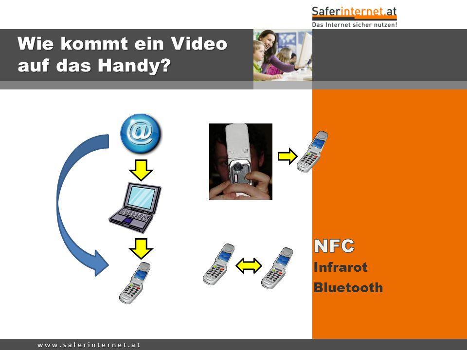 w w w. s a f e r i n t e r n e t. a t Wie kommt ein Video auf das Handy? Bluetooth Infrarot