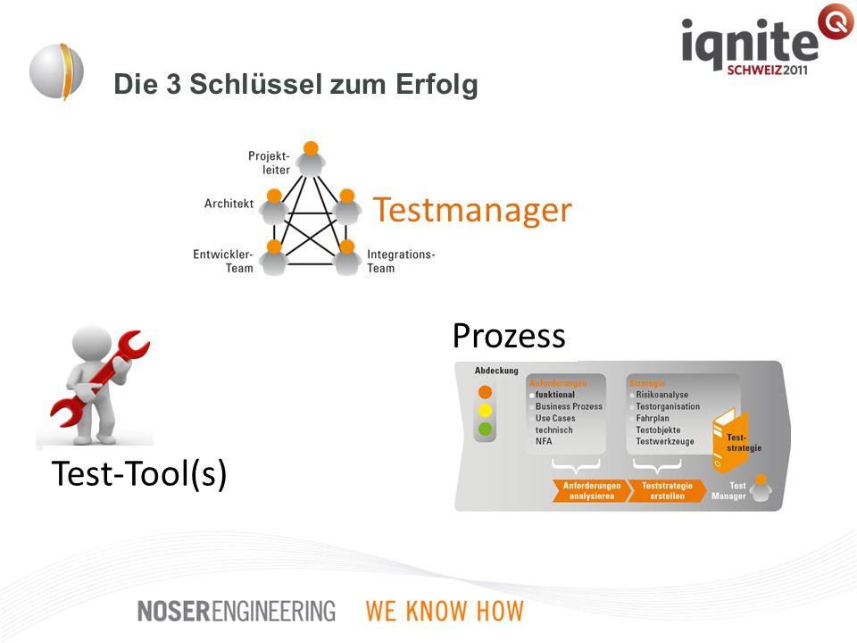 Die 3 Schlüssel zum Erfolg Testmanager Test-Tool(s) Prozess