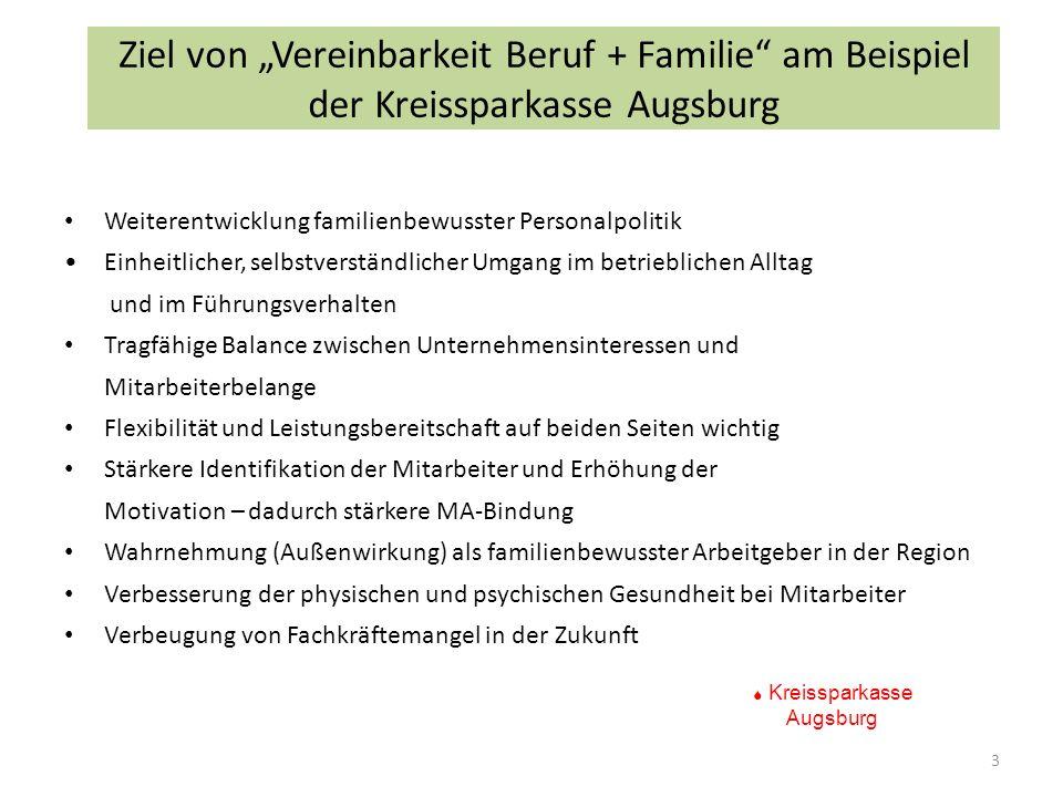 Ziel von Vereinbarkeit Beruf + Familie am Beispiel der Kreissparkasse Augsburg Weiterentwicklung familienbewusster Personalpolitik Einheitlicher, selb