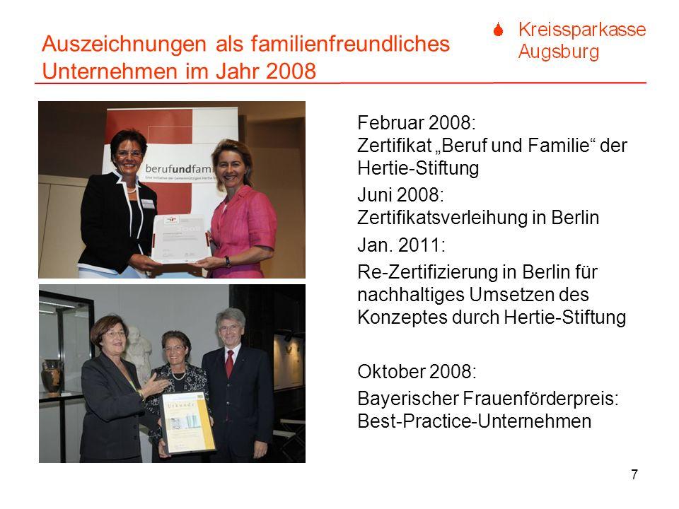 Auszeichnungen als familienfreundliches Unternehmen im Jahr 2008 Februar 2008: Zertifikat Beruf und Familie der Hertie-Stiftung Juni 2008: Zertifikatsverleihung in Berlin Jan.